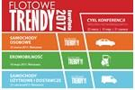 Flotowe Trendy 2017 - Samochody Użytkowe i Dostawcze